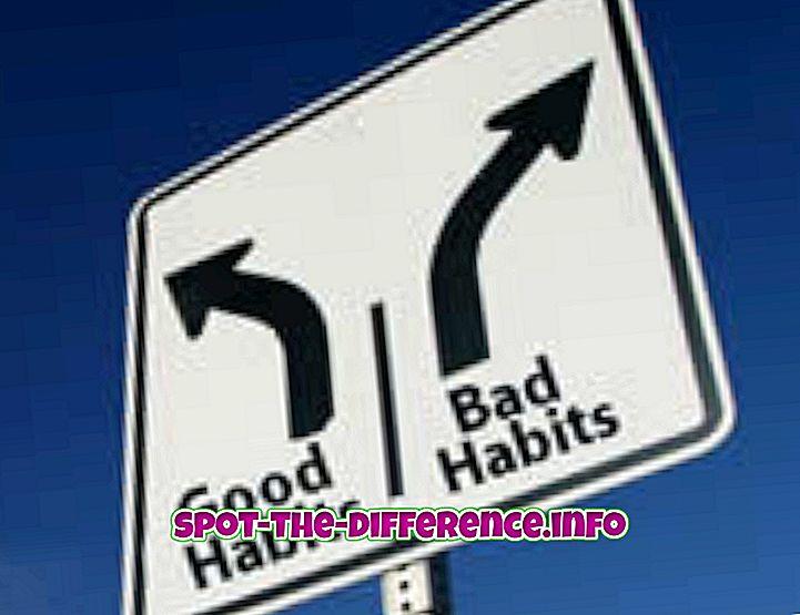 Forskel mellem habit og afhængighed