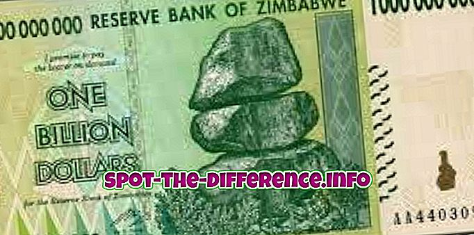 Forskjellen mellom milliard og millioner