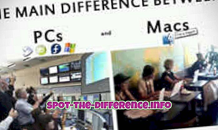 suosittuja vertailuja: Macin ja PC: n välinen ero