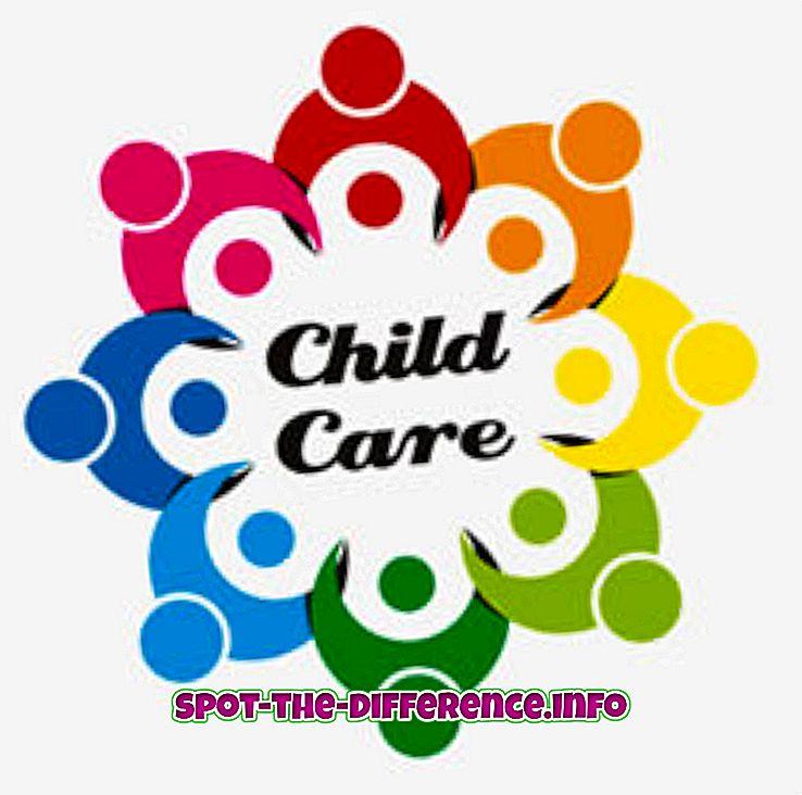 ความแตกต่างระหว่างสถานรับเลี้ยงเด็กและการดูแลเด็ก