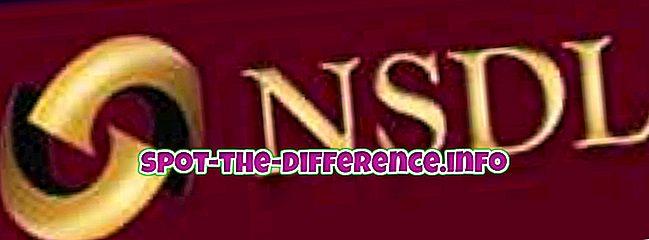 Różnica pomiędzy NSDL i CDSL