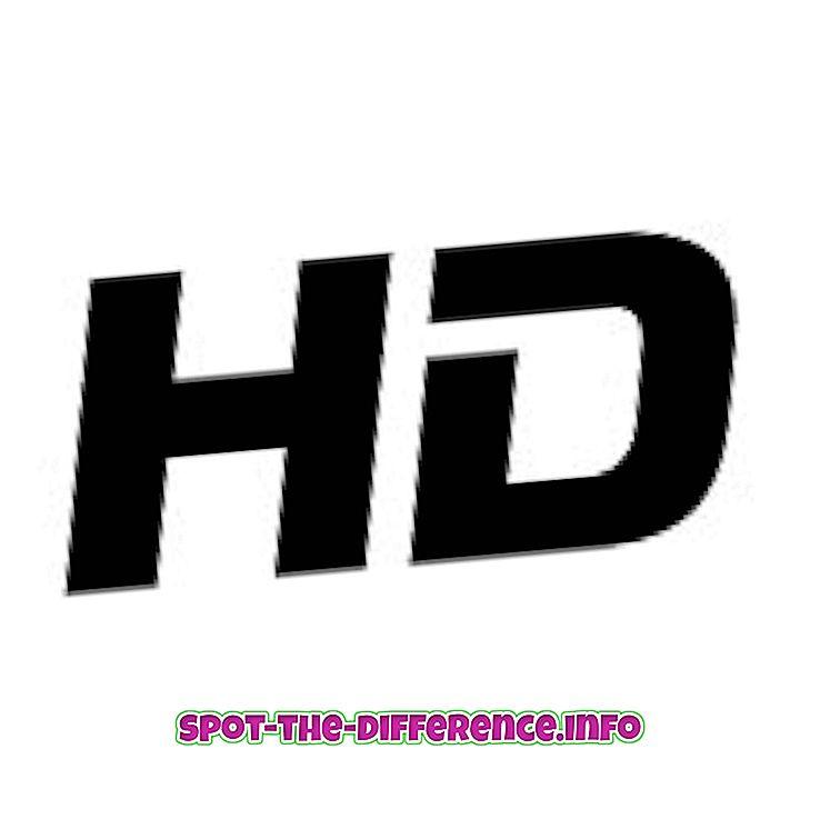 populære sammenligninger: Forskel mellem HD og HD Ready
