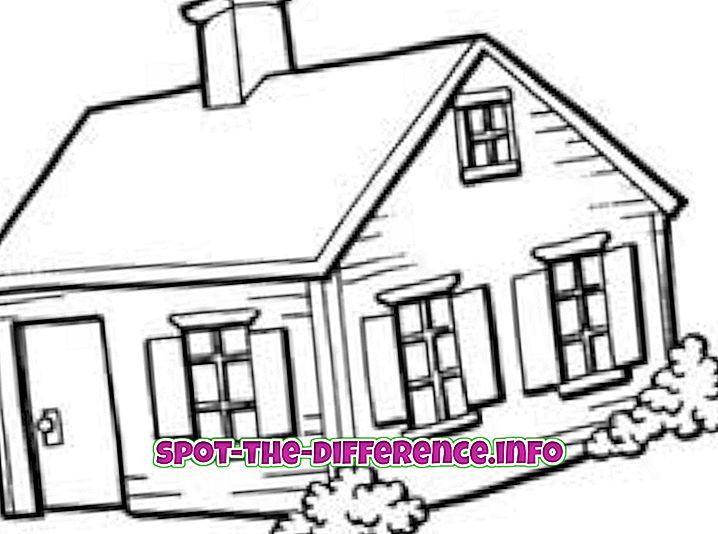 A ház és a ház közötti különbség