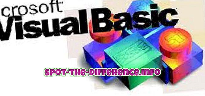 tautas salīdzinājumi: Atšķirība starp VB un VB.NET