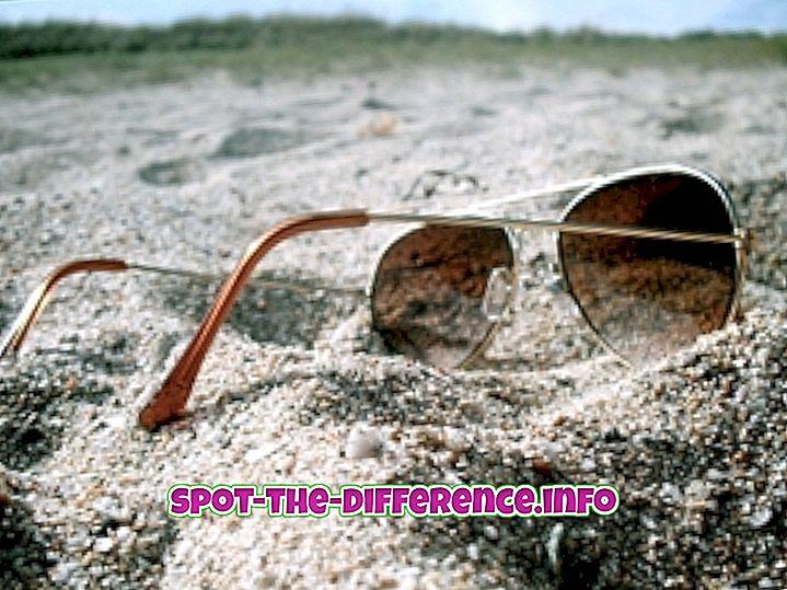 Razlika između sunčanih i sunčanih naočala