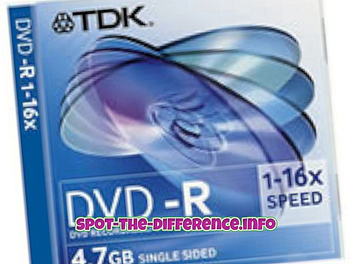Verschil tussen DVD-R en DVD + R