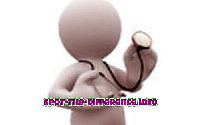 популярні порівняння: Різниця між прогнозом і діагностикою