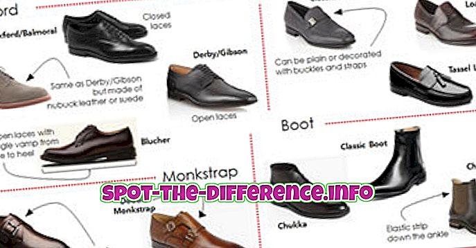 Rozdiel medzi topánkami pre mužov a ženy