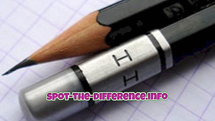 Różnica między ołówkiem H i HB