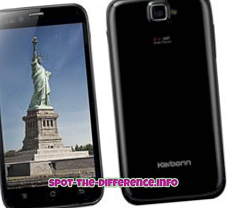 A Samsung Galaxy Win és a Karbonn Titanium S5 közötti különbség