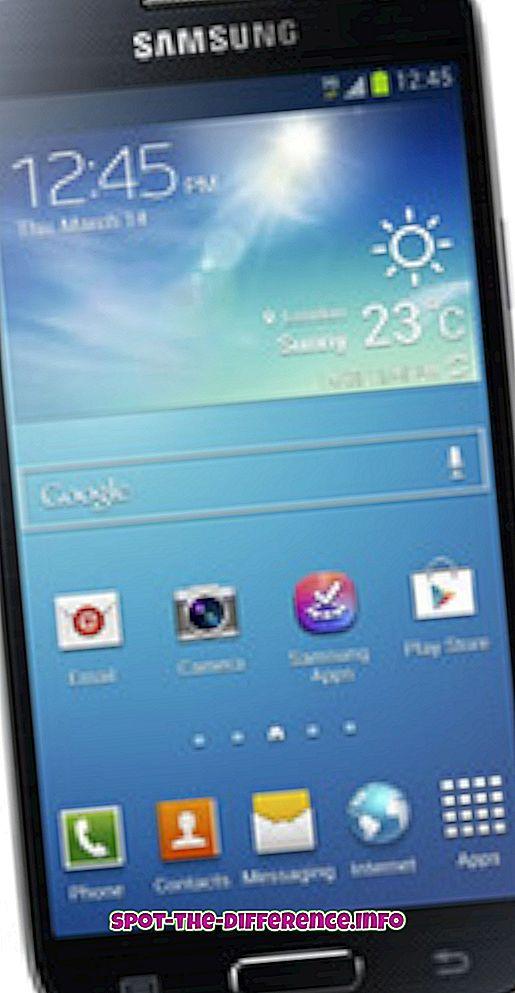 Forskel mellem Samsung Galaxy S4 Mini og Samsung Galaxy S4
