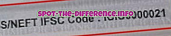 popularne usporedbe: Razlika između IFSC Kodeksa i Kodeksa podružnice