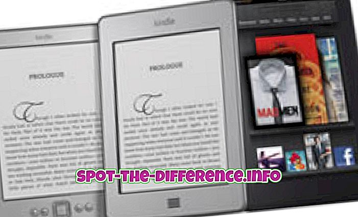 Verschil tussen Kindle en Nook