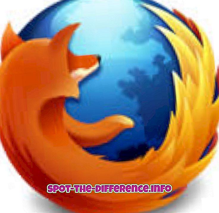 populární srovnání: Rozdíl mezi programy Mozilla Firefox a Internet Explorer