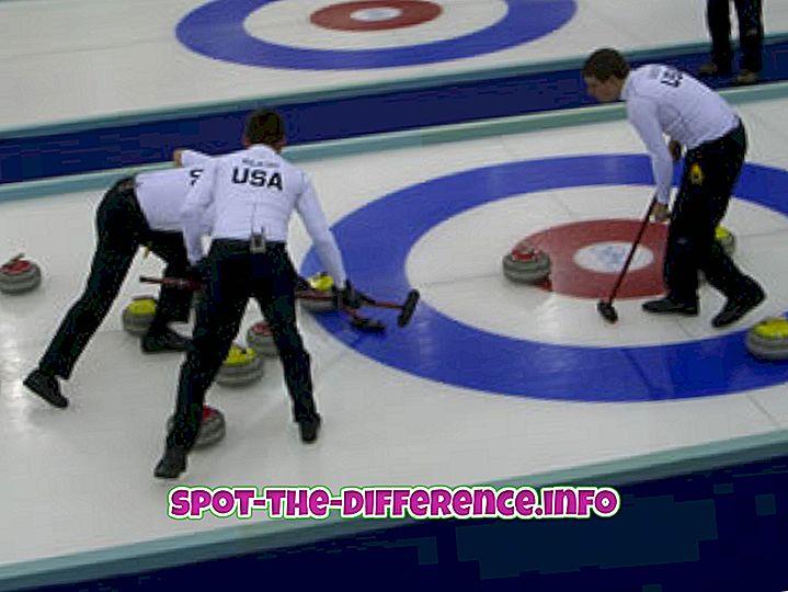Perbedaan antara Curling dan Ice Hockey