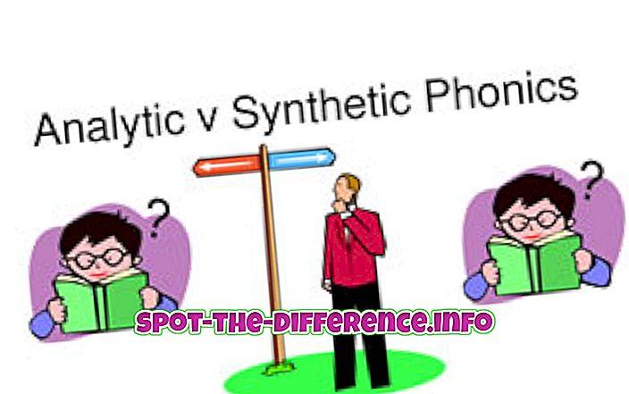 популарна поређења: Разлика између синтетичке и аналитичке фонике