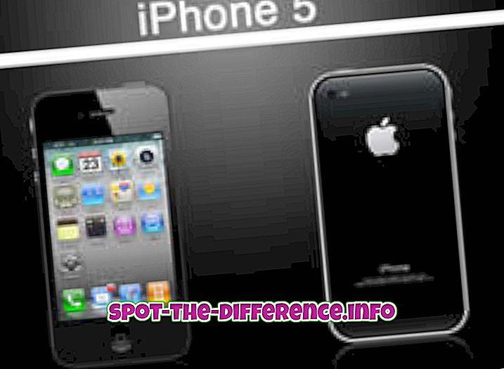 Forskjellen mellom BlackBerry og Iphone