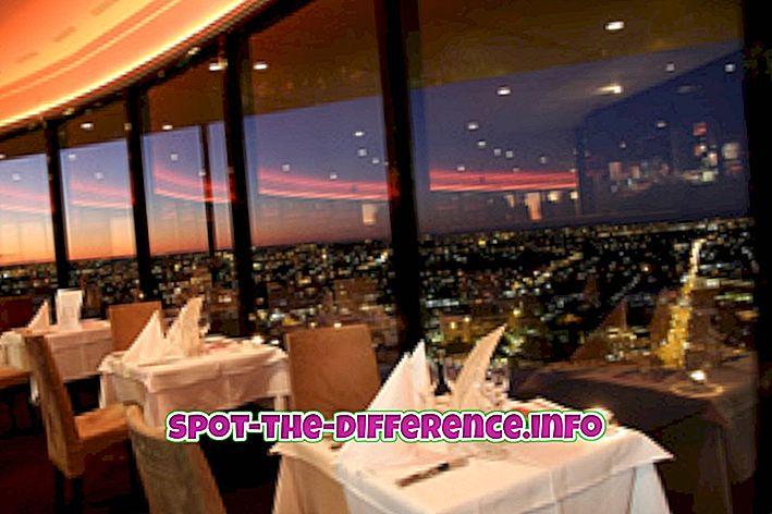 ความแตกต่างระหว่างร้านอาหารและโรงอาหาร