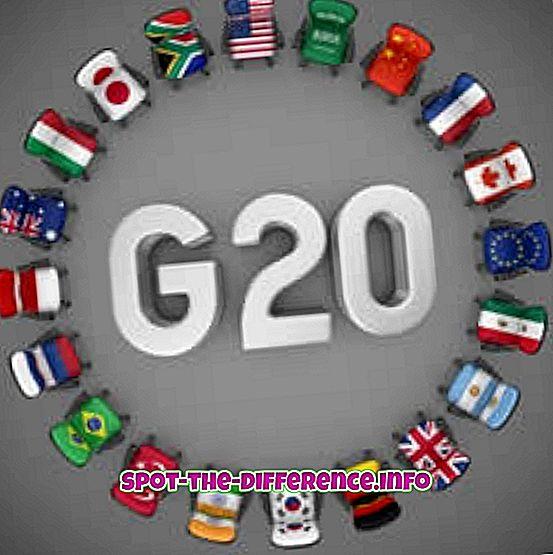 populaire vergelijkingen: Verschil tussen G8 en G20