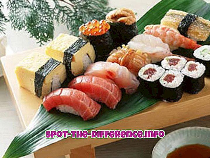 Różnica między jedzeniem japońskim i chińskim