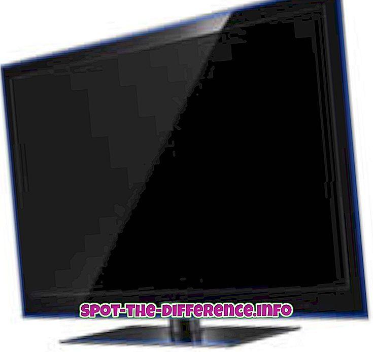 Rozdiel medzi LCD a CRT