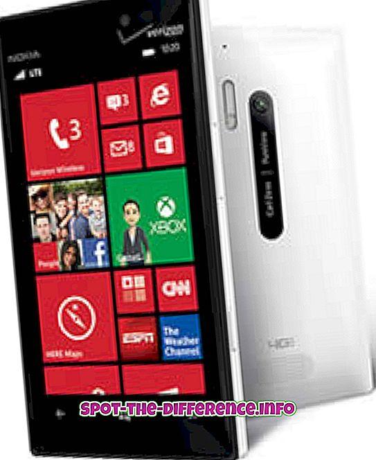 Verschil tussen Nokia Lumia 928 en HTC Droid DNA