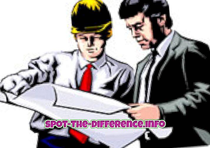 Rozdiel medzi technikmi a inžiniermi