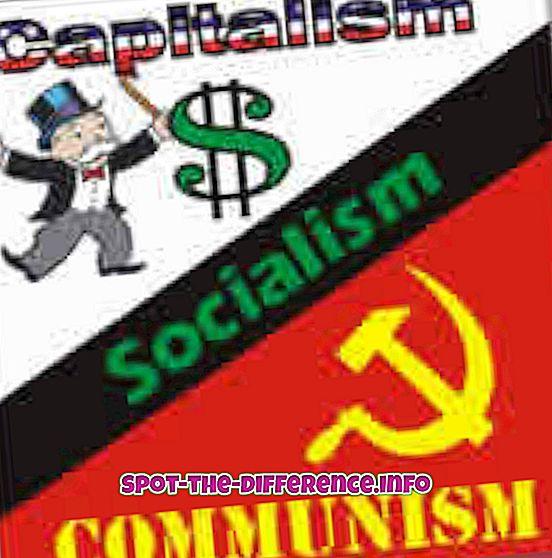 populære sammenligninger: Forskjellen mellom sosialisme og kommunisme