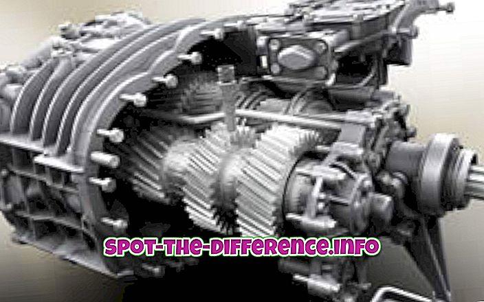 Rozdiel medzi automobilovým a automobilovým inžinierstvom