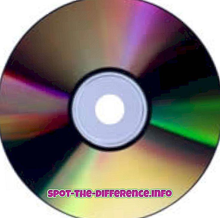 Perbedaan antara Disk dan Disk