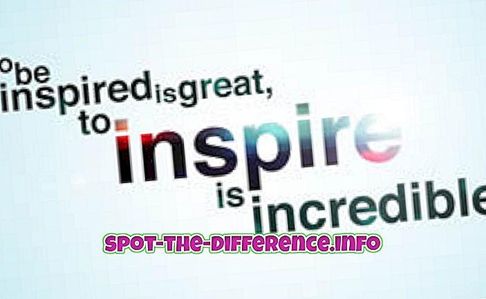 Forskel mellem Inspire og Aspire