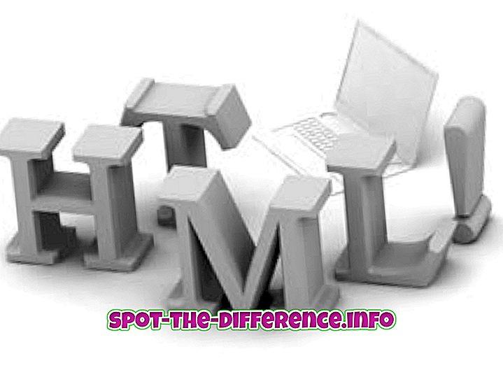 Verschil tussen SGML en HTML