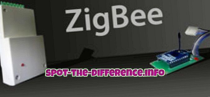 Rozdíl mezi Zigbee a RF