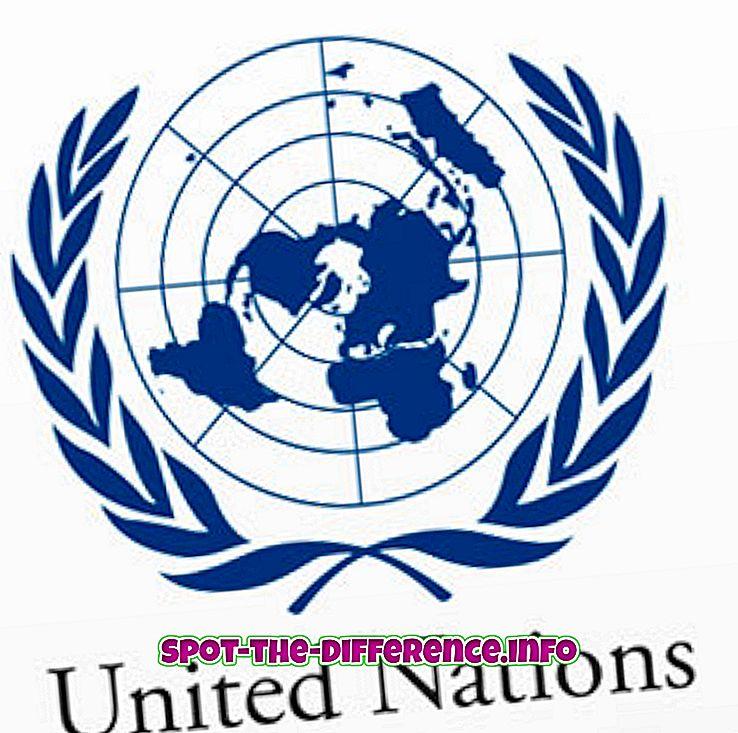 Різниця між ООН і ООН