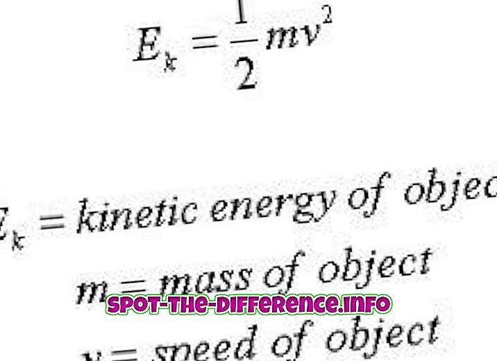 Starpība starp kinētisko enerģiju un impulsu