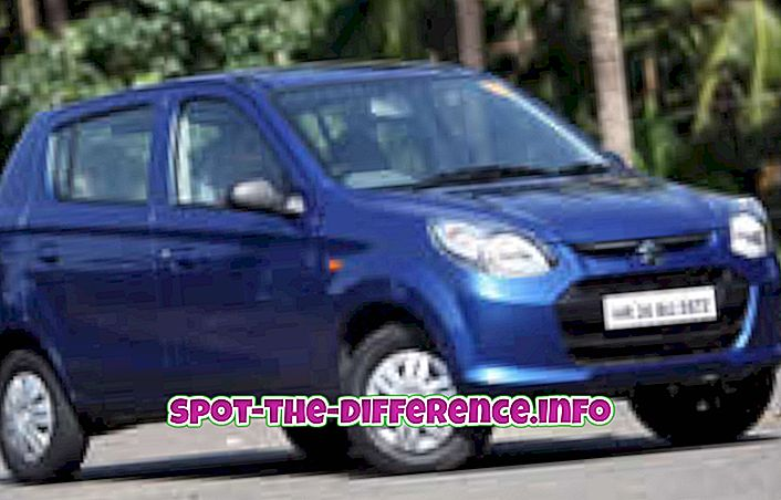 populárne porovnania: Rozdiel medzi Maruti Suzuki Alto 800 a Hyundai Eon