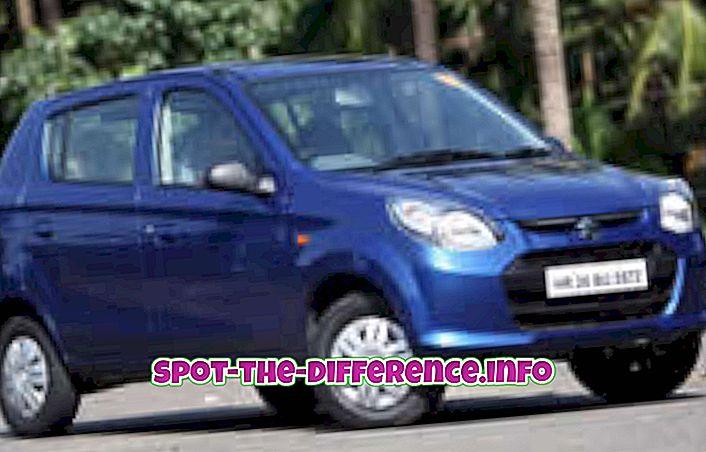 Différence entre Maruti Suzuki Alto 800 et Hyundai Eon