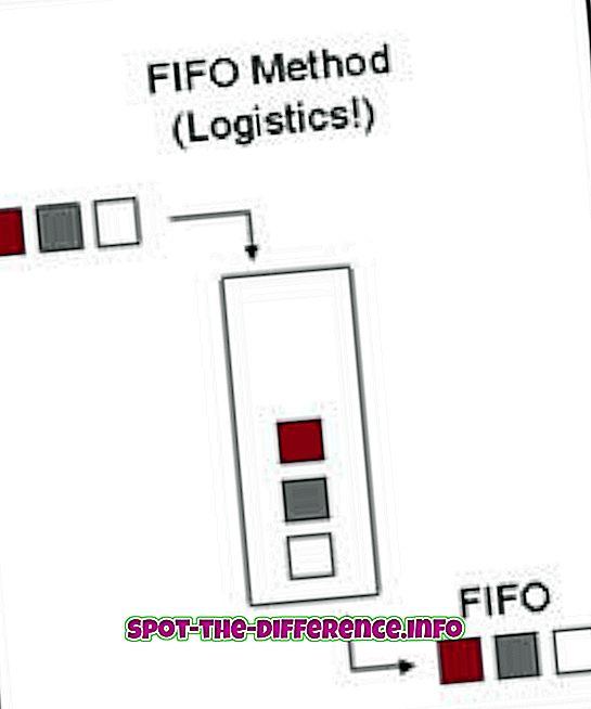ความแตกต่างระหว่าง FIFO และ LIFO