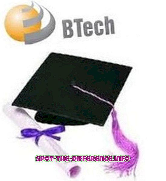 Forskjellen mellom BE og B.Tech