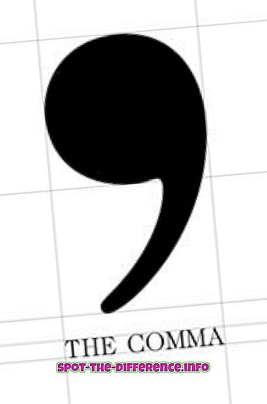 populære sammenligninger: Forskjellen mellom komma og kolon