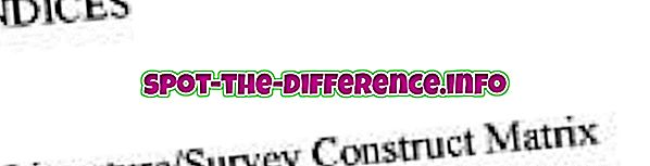 A függelék és a melléklet közötti különbség