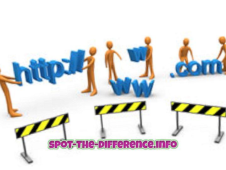 beliebte Vergleiche: Unterschied zwischen Blog und Website