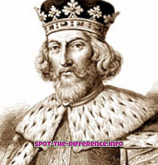 δημοφιλείς συγκρίσεις: Διαφορά μεταξύ βασιλιά και αυτοκράτορα