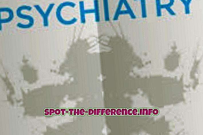 Perbedaan antara Psikolog dan Psikiater