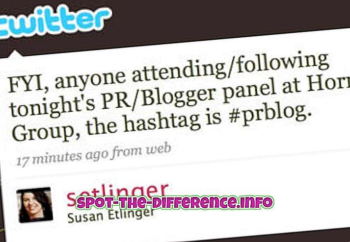 popularne usporedbe: Razlika između # i @ na Twitteru