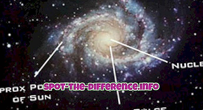 popularne porównania: Różnica między galaktyką a wszechświatem