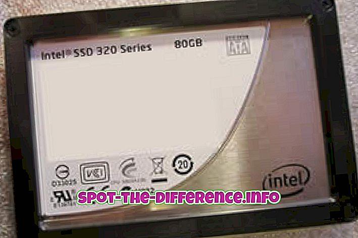 популярные сравнения: Разница между SSD и HDD