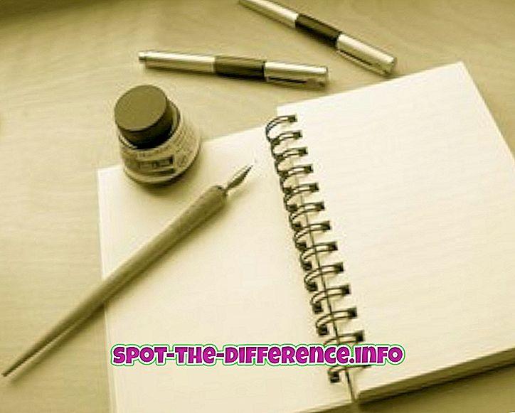 beliebte Vergleiche: Unterschied zwischen Gedicht und Poesie