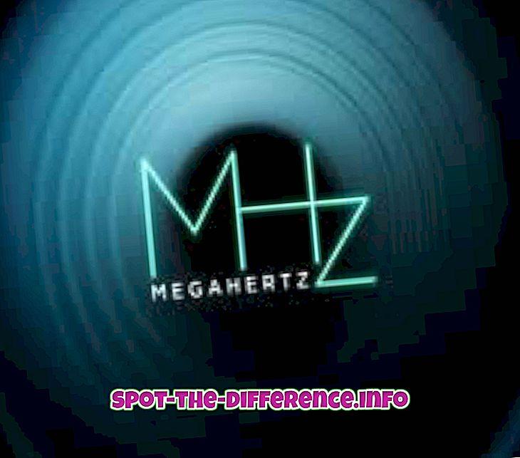 Forskjellen mellom MHZ og GHZ
