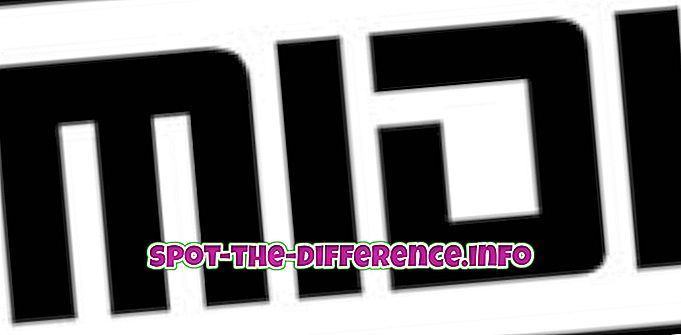 популарна поређења: Разлика између МИДИ и МП3 аудио формата